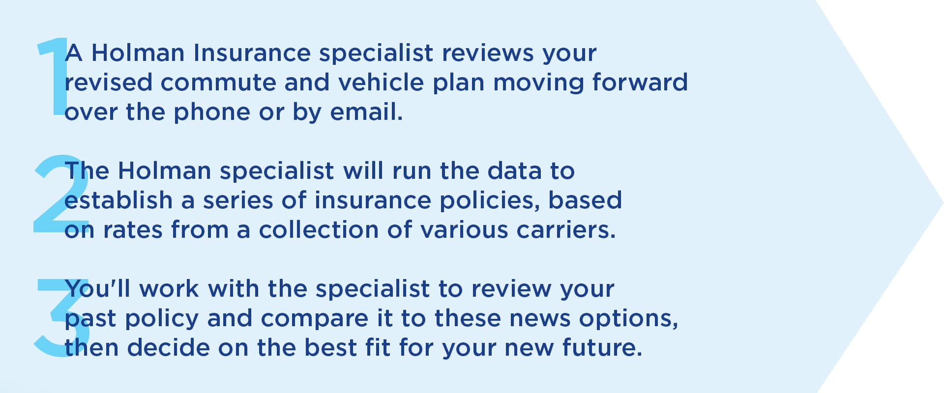 1. A Holman Insurance specialist reviews your revised commute and vehicle plan moving forward over the phone or by email. 2. The Holman specialist will run the data to establish a series of insurance policies, based on rates from a collection of various carriers. 3. You'll work with the specialist to review your past policy and compare it to these news options, then decide on the best fit for your new future.